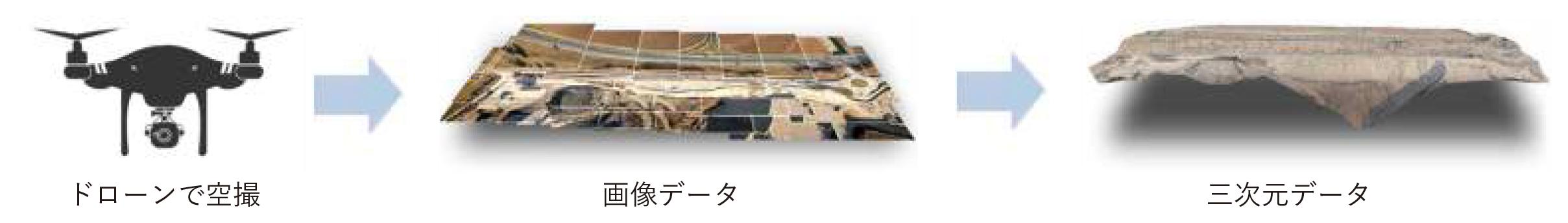 テラマッパーサンプル03